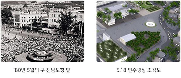'80년 5월의 구 전남도청 앞, 5.18민주광장 조감도